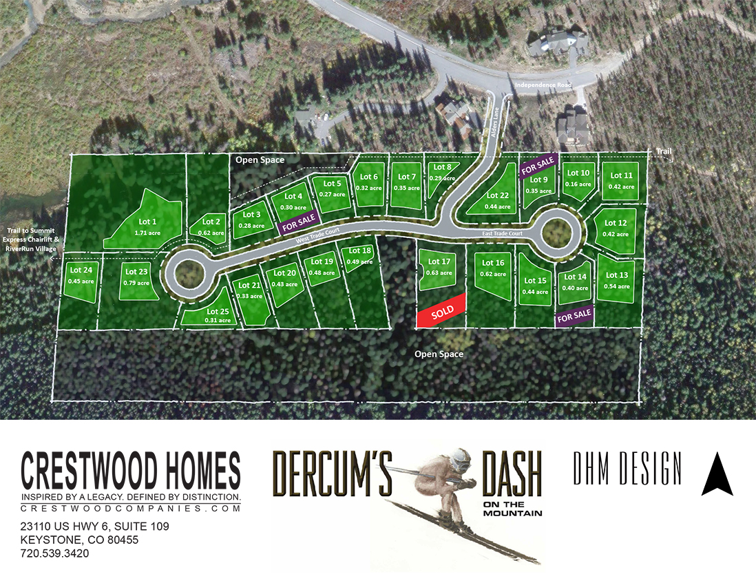 Map of Dercums Dash